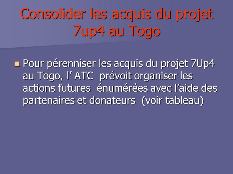 Consolider les acquis du projet 7up4 au Togo Pour pérenniser les acquis du projet 7Up4 au Togo, l ATC prévoit organiser les actions futures énumérées avec laide des partenaires et donateurs (voir tableau) Pour pérenniser les acquis du projet 7Up4 au Togo, l ATC prévoit organiser les actions futures énumérées avec laide des partenaires et donateurs (voir tableau)