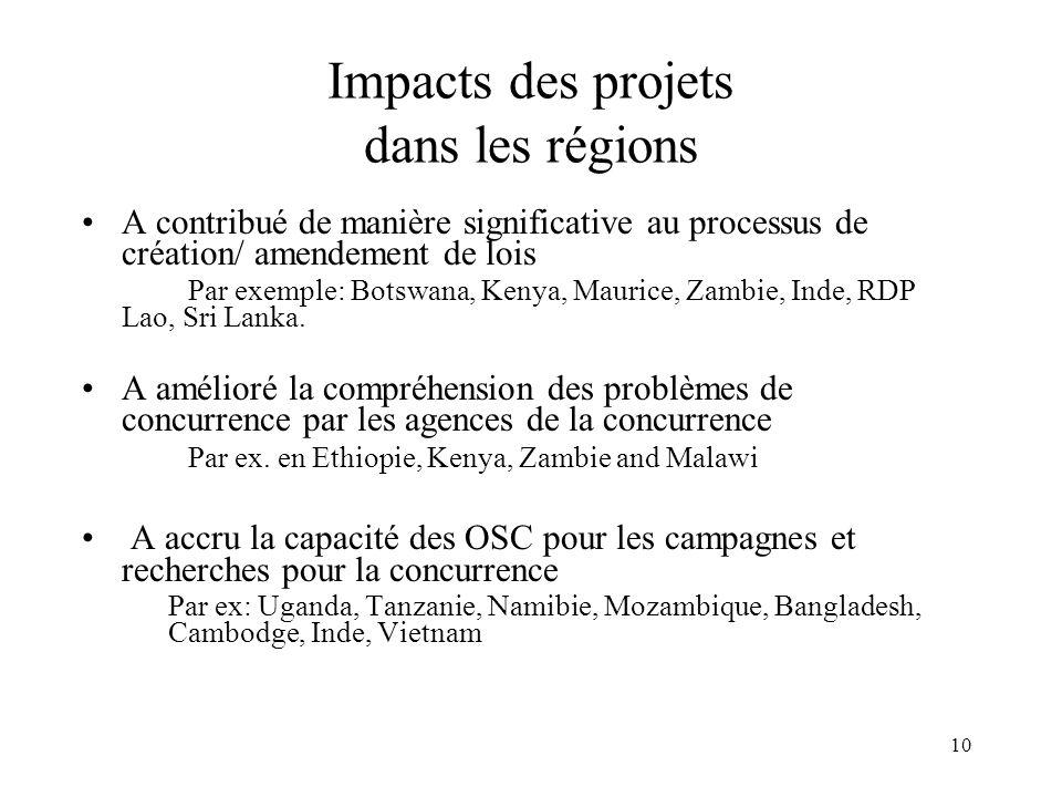 10 Impacts des projets dans les régions A contribué de manière significative au processus de création/ amendement de lois Par exemple: Botswana, Kenya, Maurice, Zambie, Inde, RDP Lao, Sri Lanka.