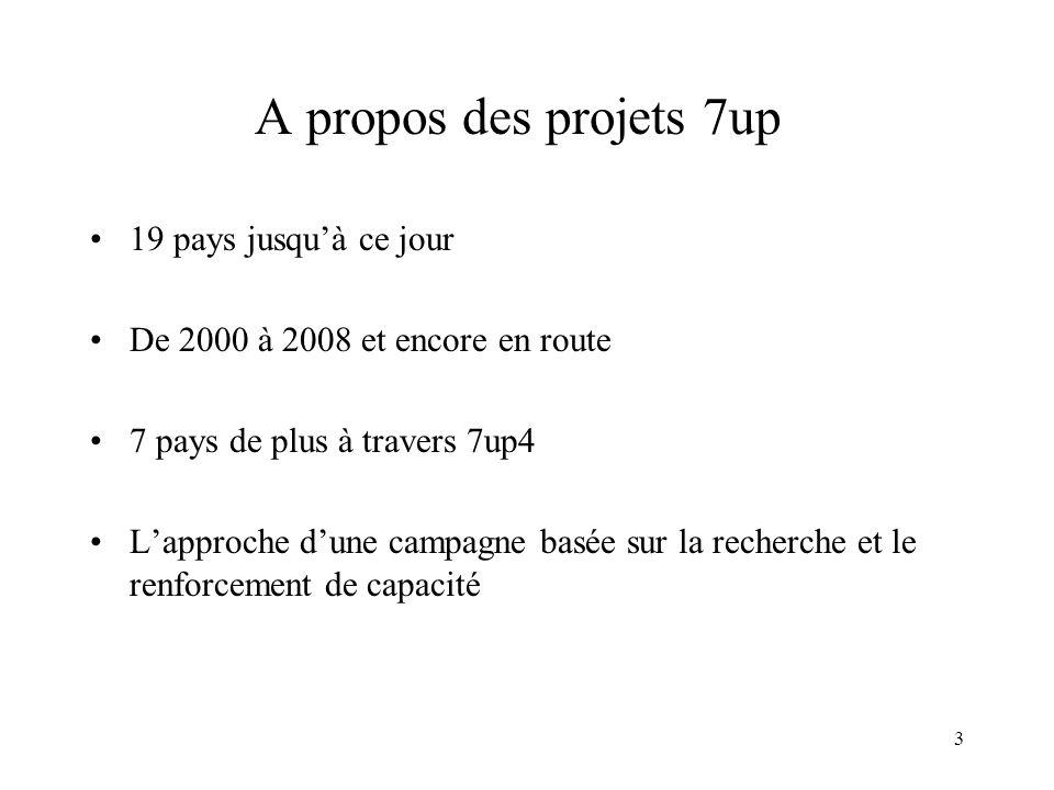3 A propos des projets 7up 19 pays jusquà ce jour De 2000 à 2008 et encore en route 7 pays de plus à travers 7up4 Lapproche dune campagne basée sur la recherche et le renforcement de capacité