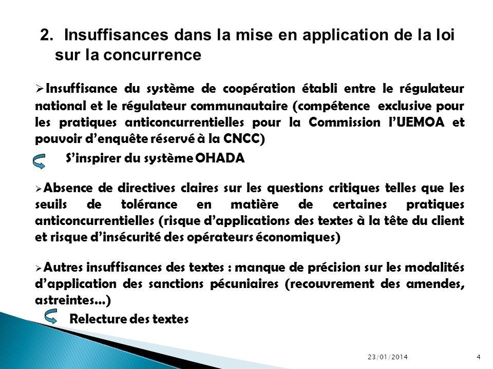 Manque de moyens financiers et humains de la CNCC Faible priorité accordée à la CNCC Secteurs exemptés de la mise en application de la loi de concurrence