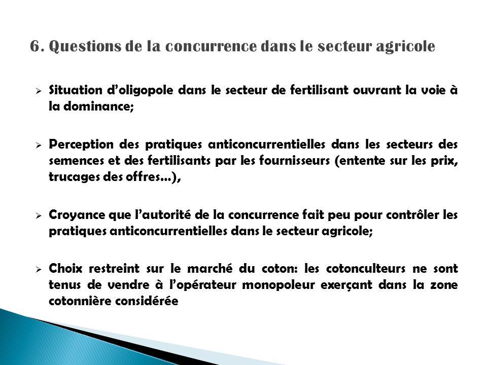 Situation doligopole dans le secteur de fertilisant ouvrant la voie à la dominance; Perception des pratiques anticoncurrentielles dans les secteurs de