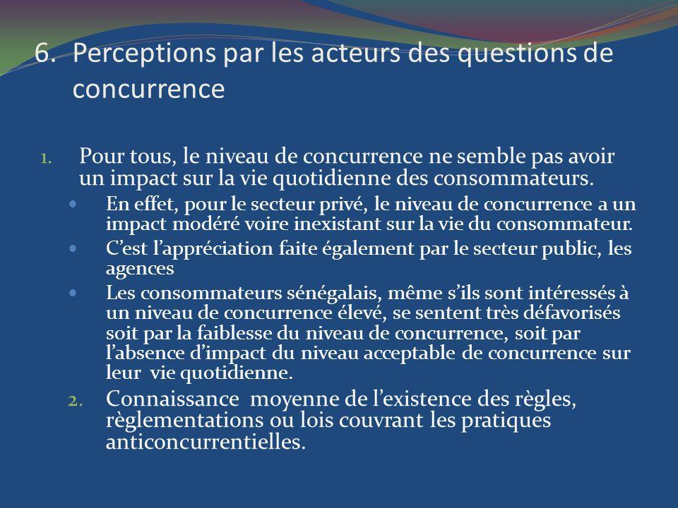 6.Perceptions par les acteurs des questions de concurrence 1. Pour tous, le niveau de concurrence ne semble pas avoir un impact sur la vie quotidienne