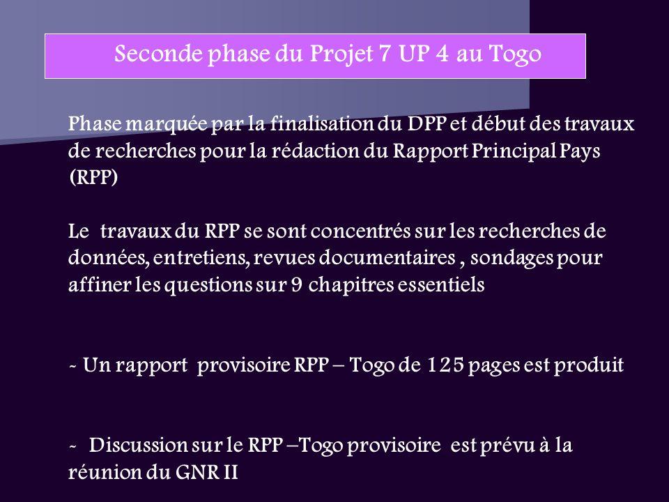 Seconde phase du Projet 7 UP 4 au Togo Phase marquée par la finalisation du DPP et début des travaux de recherches pour la rédaction du Rapport Principal Pays (RPP) Le travaux du RPP se sont concentrés sur les recherches de données, entretiens, revues documentaires, sondages pour affiner les questions sur 9 chapitres essentiels - Un rapport provisoire RPP – Togo de 125 pages est produit - Discussion sur le RPP –Togo provisoire est prévu à la réunion du GNR II