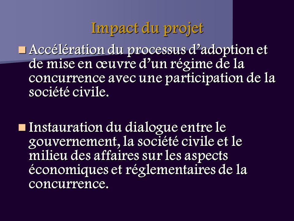 Impact du projet Accélération du processus dadoption et de mise en œuvre dun régime de la concurrence avec une participation de la société civile.