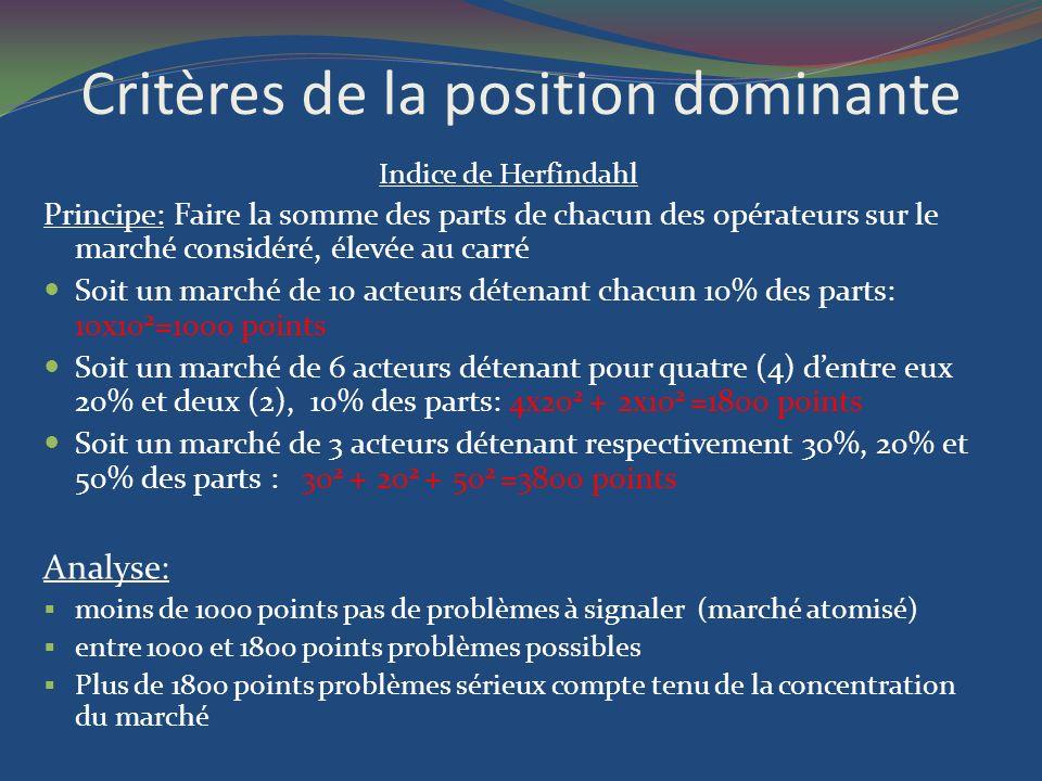 Critères de la position dominante Indice de Herfindahl Principe: Faire la somme des parts de chacun des opérateurs sur le marché considéré, élevée au