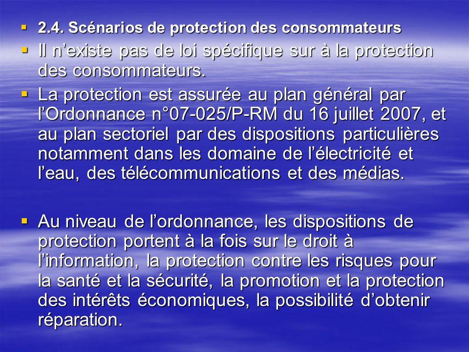 2.4. Scénarios de protection des consommateurs 2.4. Scénarios de protection des consommateurs Il nexiste pas de loi spécifique sur à la protection des