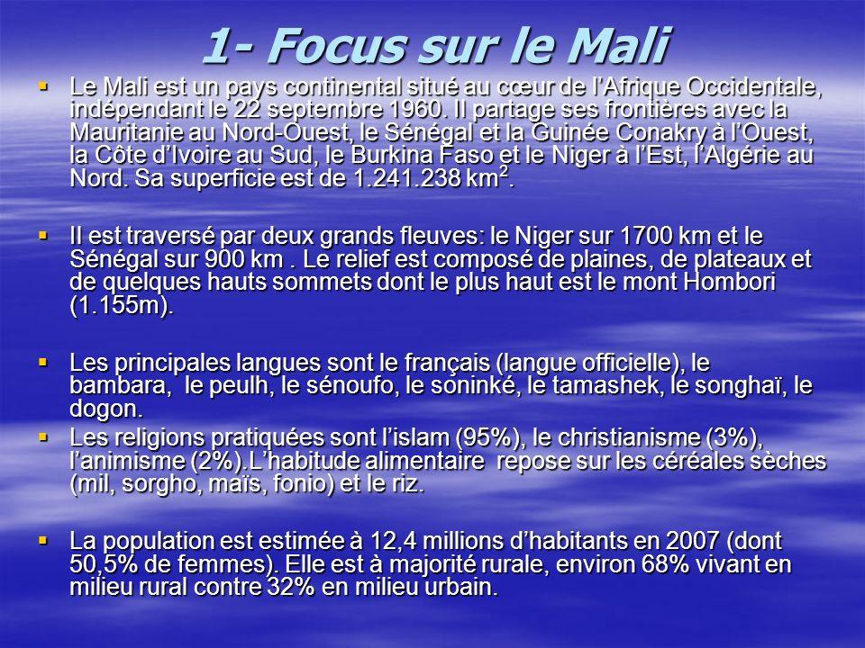 1- Focus sur le Mali Le Mali est un pays continental situé au cœur de lAfrique Occidentale, indépendant le 22 septembre 1960. Il partage ses frontière