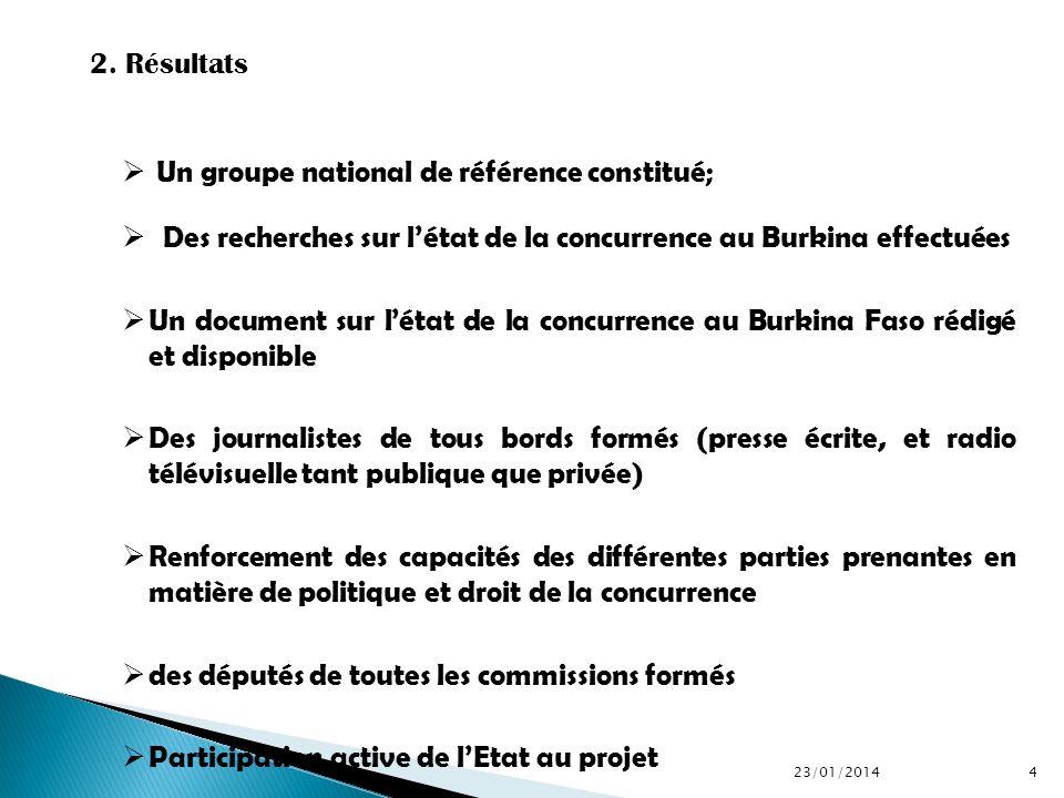 Un groupe national de référence constitué; Des recherches sur létat de la concurrence au Burkina effectuées Un document sur létat de la concurrence au