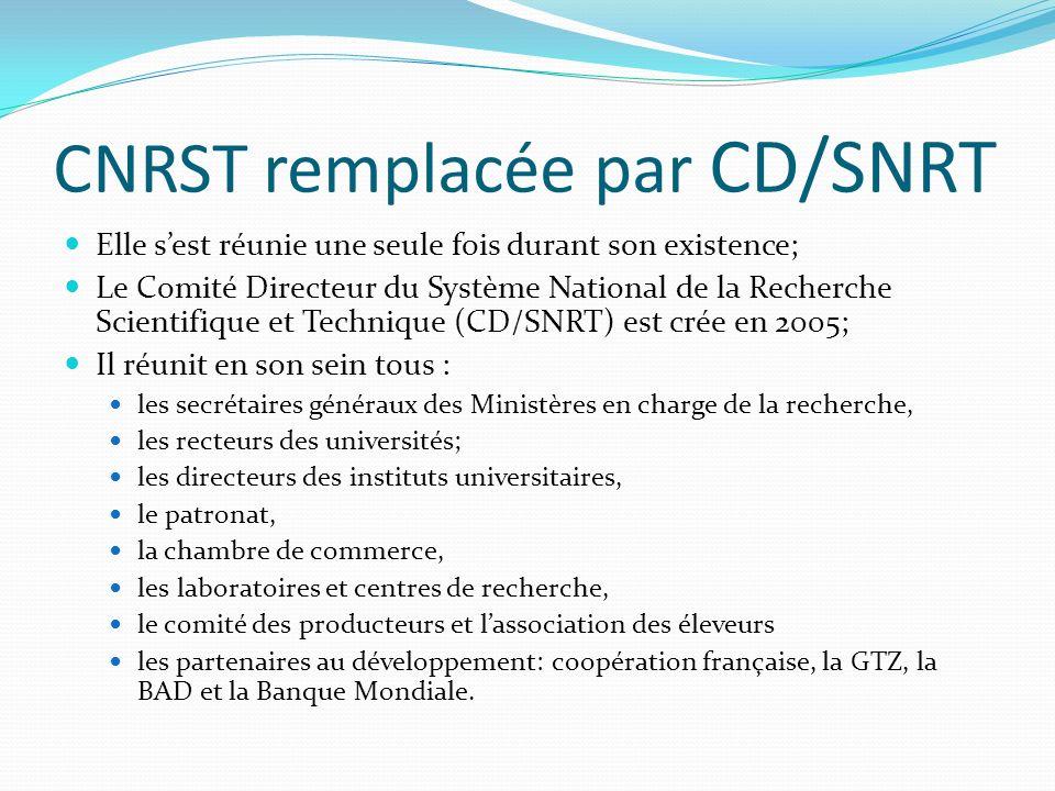 CNRST remplacée par CD/SNRT Elle sest réunie une seule fois durant son existence; Le Comité Directeur du Système National de la Recherche Scientifique