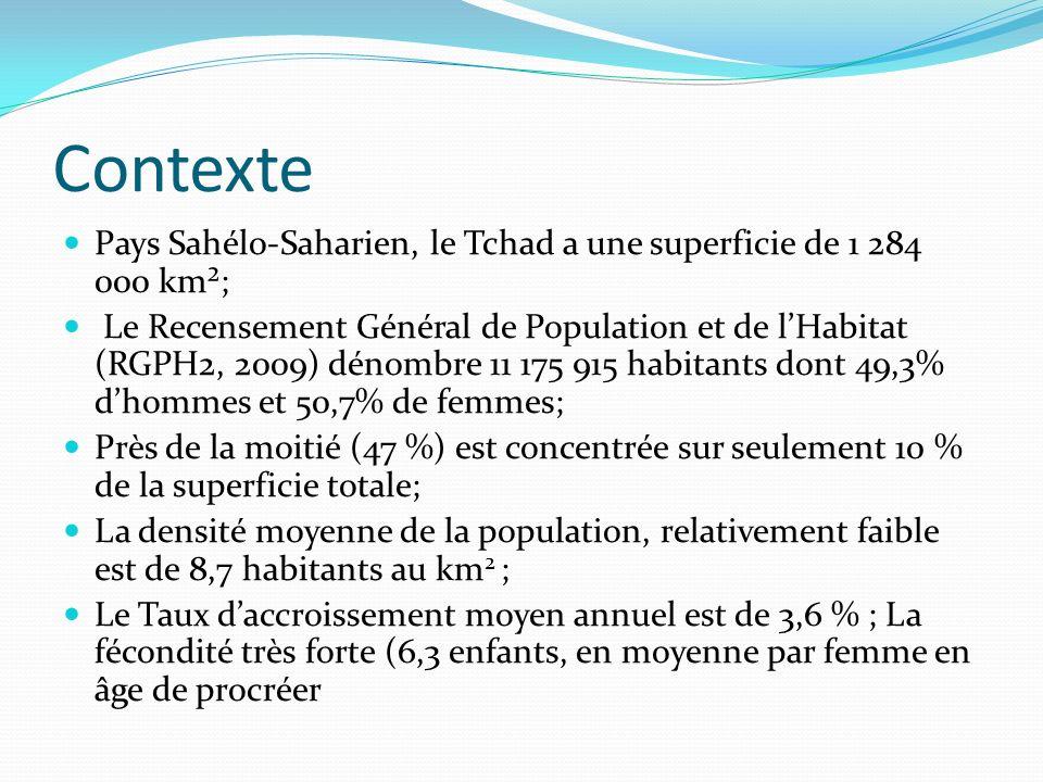 Contexte Pays Sahélo-Saharien, le Tchad a une superficie de 1 284 000 km²; Le Recensement Général de Population et de lHabitat (RGPH2, 2009) dénombre