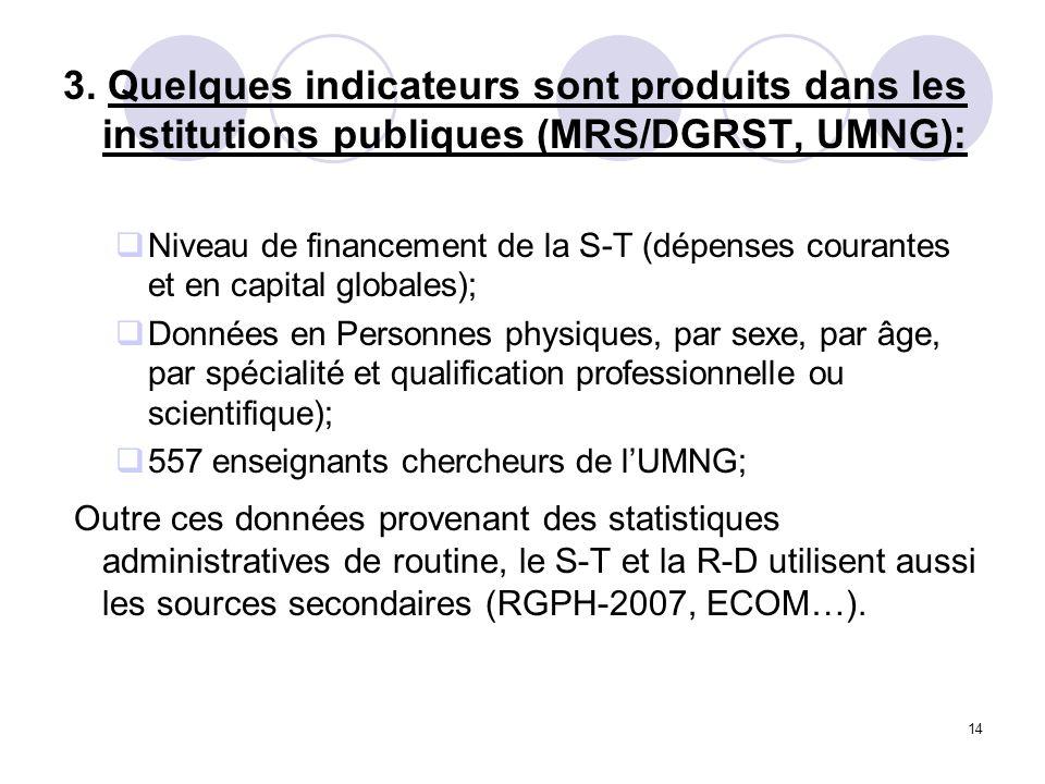 14 3. Quelques indicateurs sont produits dans les institutions publiques (MRS/DGRST, UMNG): Niveau de financement de la S-T (dépenses courantes et en