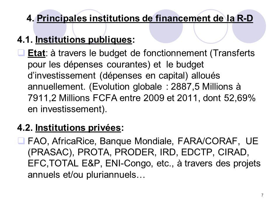 7 4. Principales institutions de financement de la R-D 4.1. Institutions publiques: Etat: à travers le budget de fonctionnement (Transferts pour les d