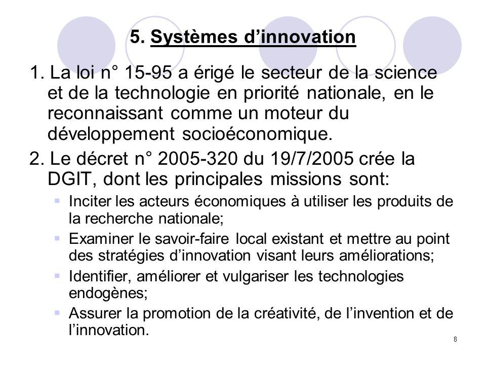 8 5. Systèmes dinnovation 1. La loi n° 15-95 a érigé le secteur de la science et de la technologie en priorité nationale, en le reconnaissant comme un