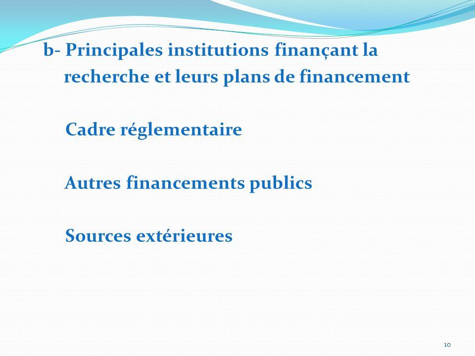 Organes dexécution(suite) - LInstitut Africain dInformatique (IAI) ; - Le Laboratoire des mines géologie (ministère chargé des mines ; - Le Laboratoir