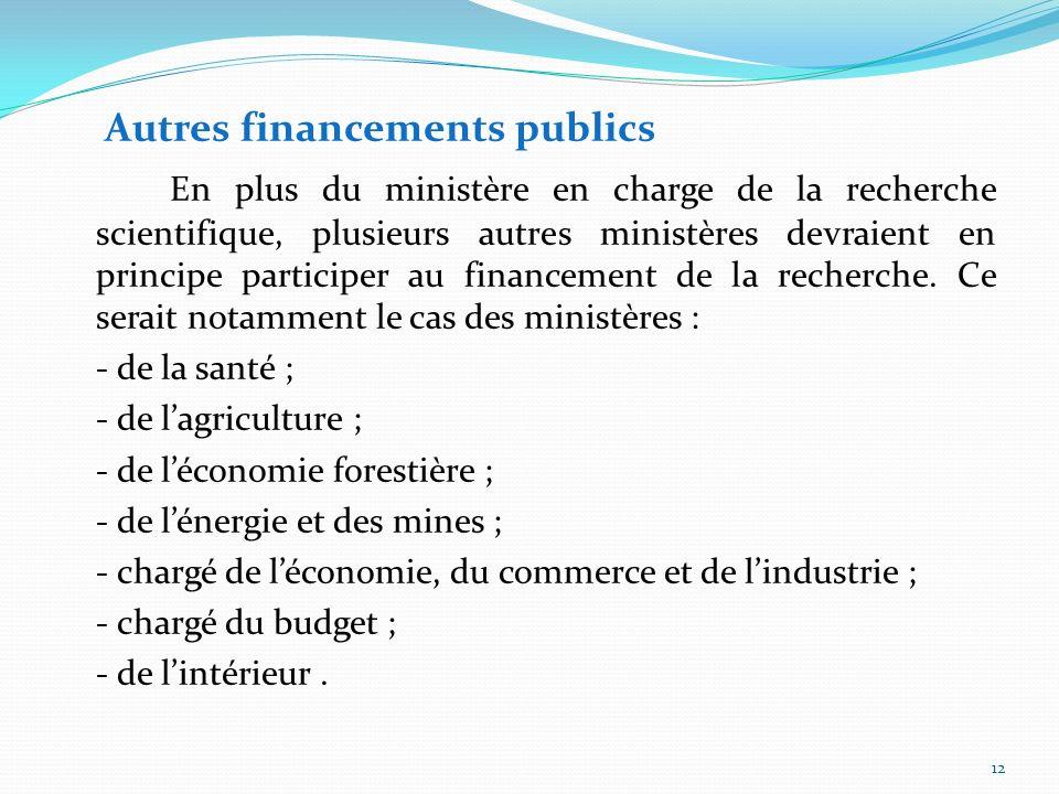 Cadre réglementaire Larticle 27 chapitre II de la loi 22/2000 dispose que les ressources des institutions de recherche scientifique, dans le cadre de