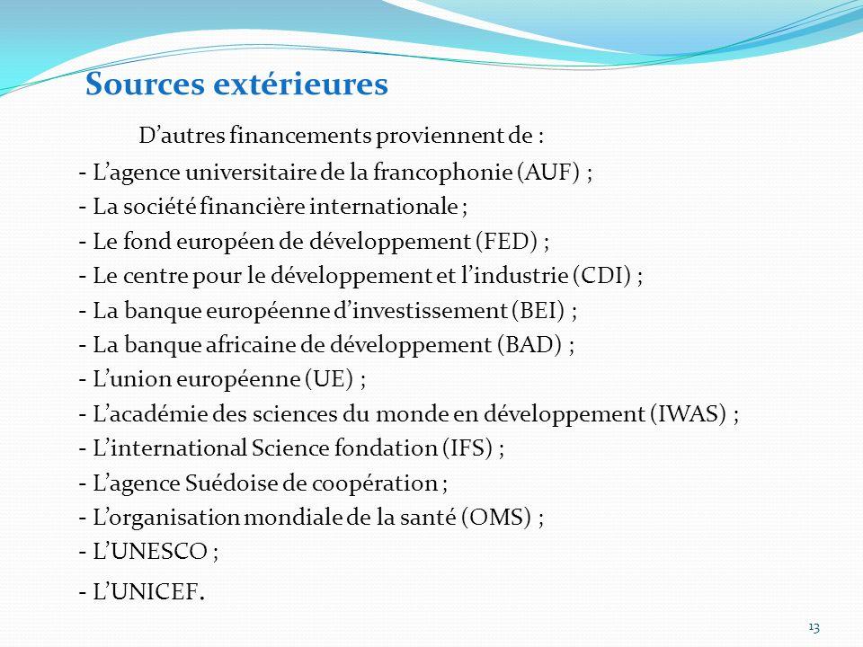 Autres financements publics En plus du ministère en charge de la recherche scientifique, plusieurs autres ministères devraient en principe participer