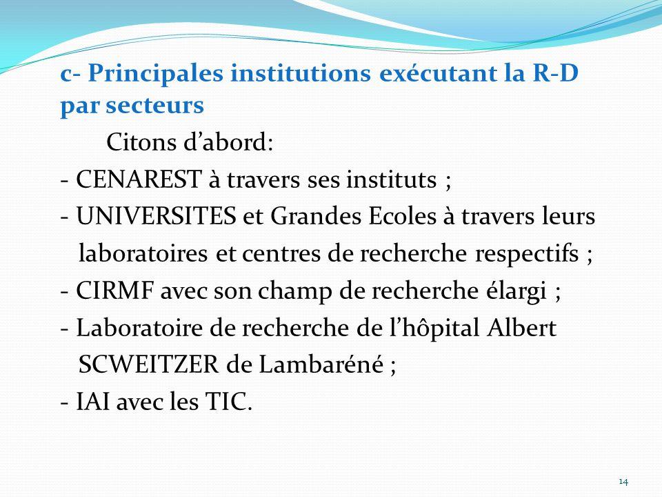 Sources extérieures Dautres financements proviennent de : - Lagence universitaire de la francophonie (AUF) ; - La société financière internationale ;