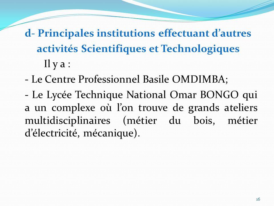 c- Principales institutions exécutant la R-D par secteurs(suite) Citons ensuite : - Le ministère chargé des mines; - Le ministère chargé des travaux p