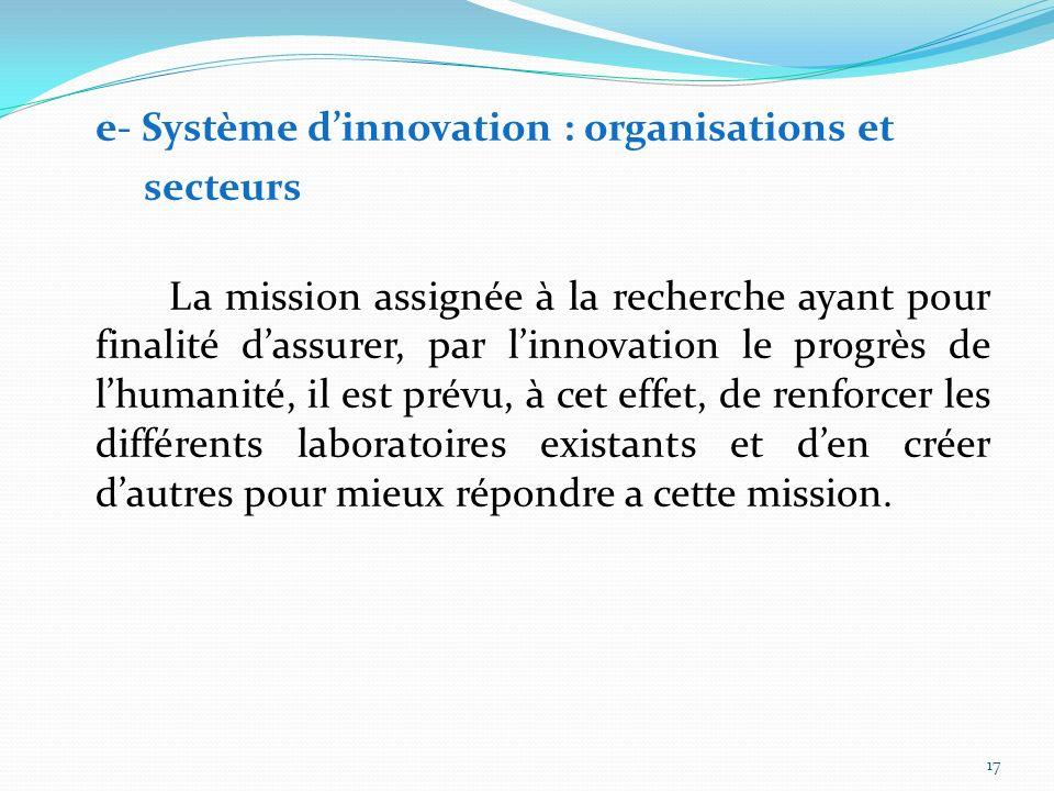 d- Principales institutions effectuant dautres activités Scientifiques et Technologiques Il y a : - Le Centre Professionnel Basile OMDIMBA; - Le Lycée