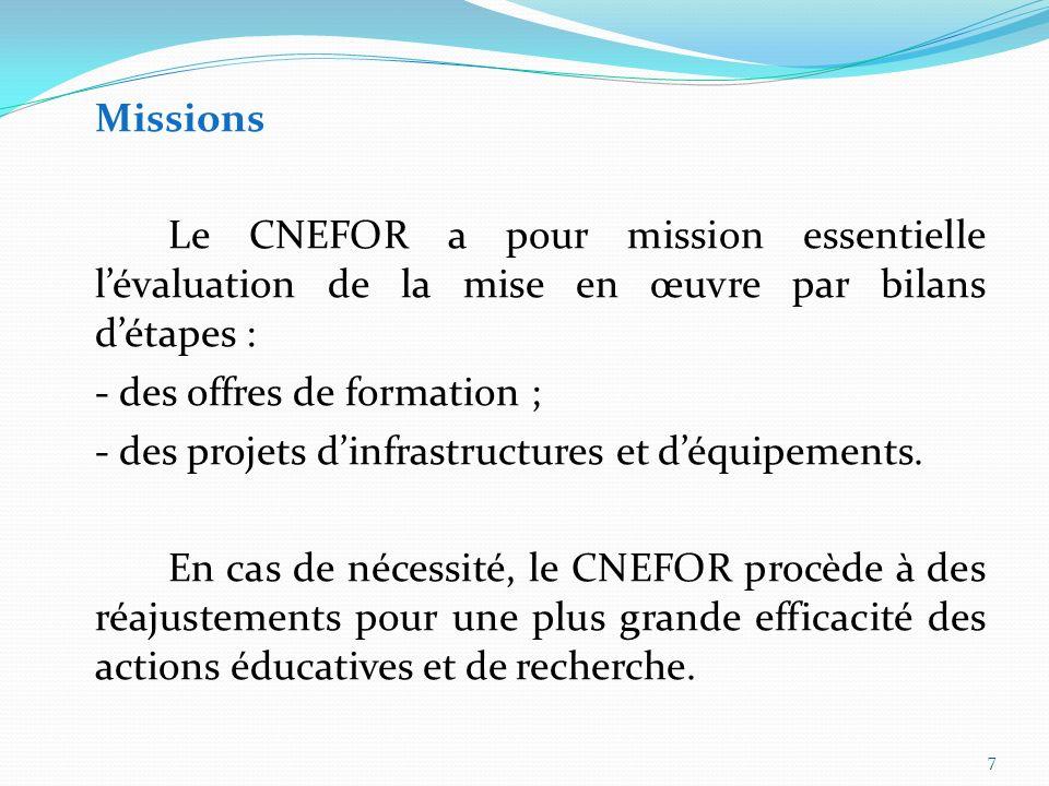 Organe - Au plan national Le Conseil National de lEnseignement, de la Formation et de la Recherche (CNEFOR) est lorgane suprême. - Au plan provincial