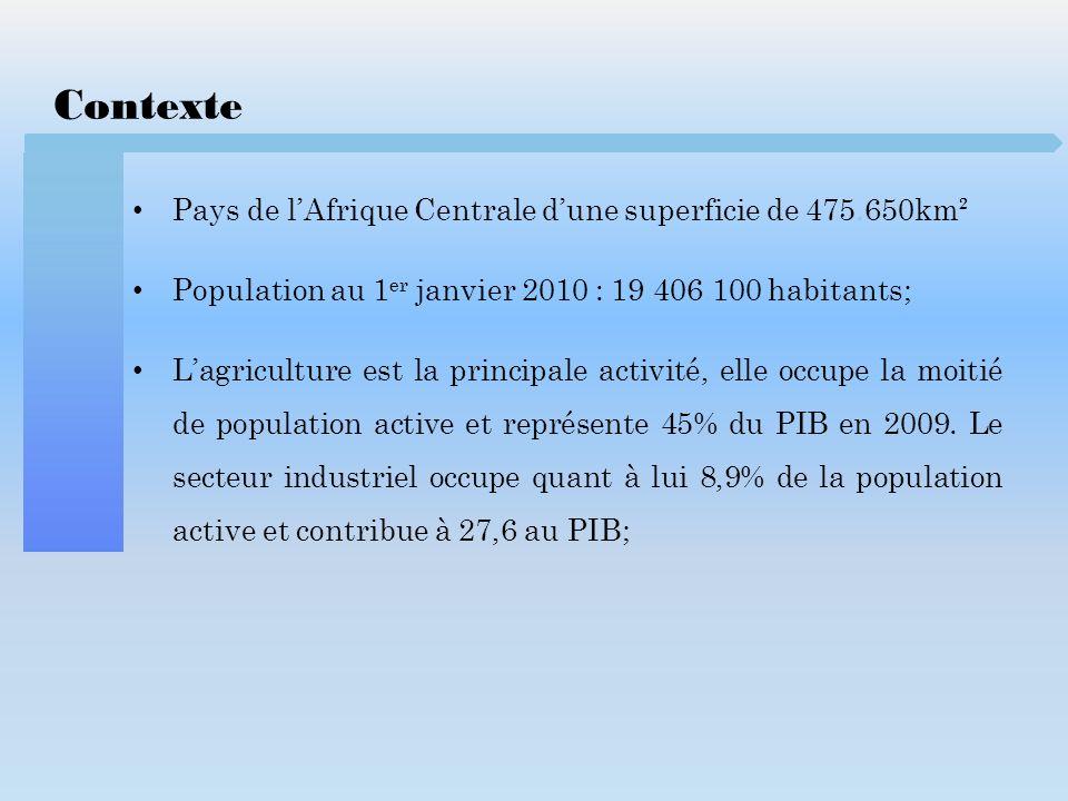 Contexte Pays de lAfrique Centrale dune superficie de 475.650km² Population au 1 er janvier 2010 : 19.406.100 habitants; Lagriculture est la principal