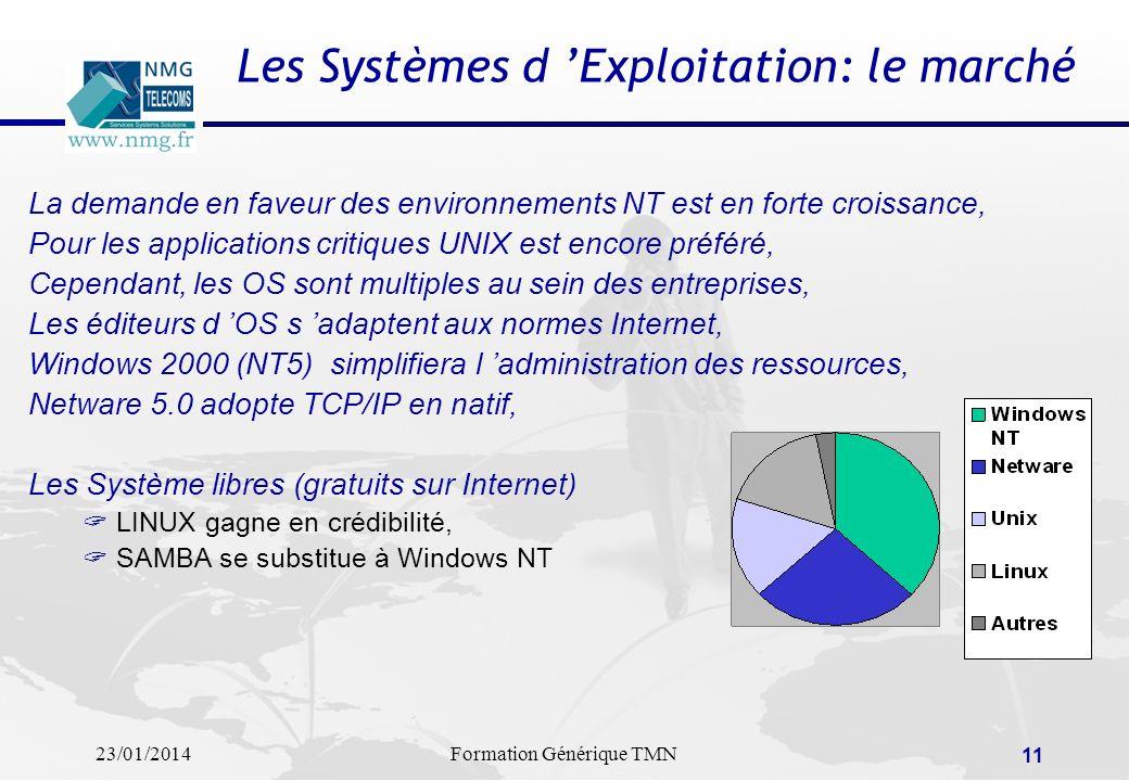 23/01/2014Formation Générique TMN 10 QUELQUES PRODUITS D'ADMINISTRATION ISM : OPEN MASTER DE BULL (EVIDIAN) PROVISION de Platinium Technology SYSTEM V