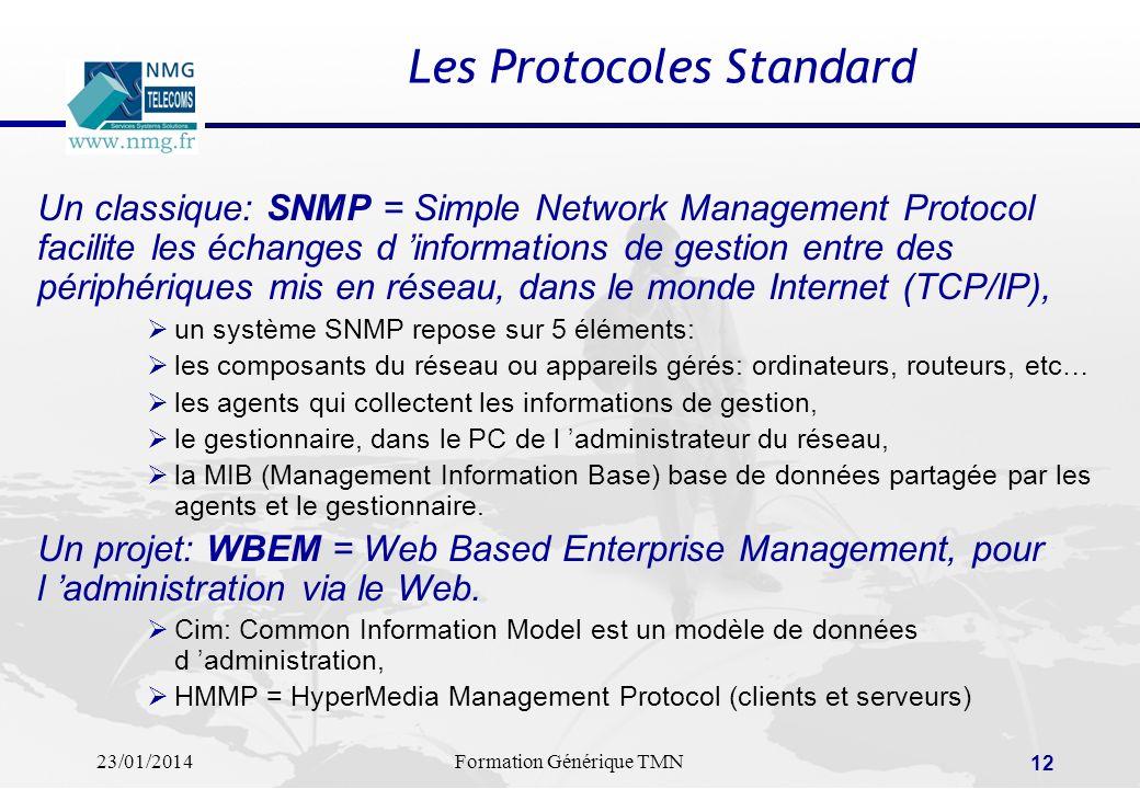 23/01/2014Formation Générique TMN 11 Les Systèmes d Exploitation: le marché La demande en faveur des environnements NT est en forte croissance, Pour l