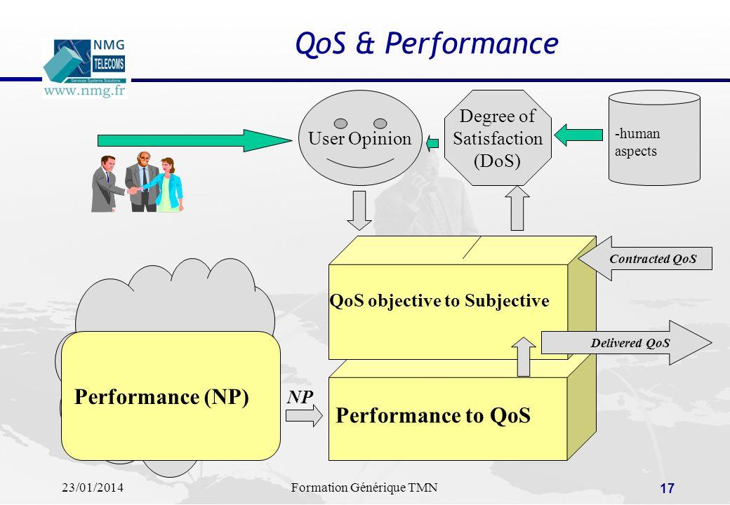 23/01/2014Formation Générique TMN 16 La Qualité de Service dans les réseaux: définitions La QoS a été définie par plusieurs organismes comme par exemp