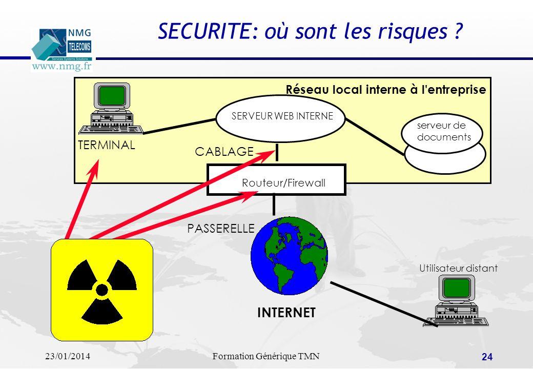 23/01/2014Formation Générique TMN 23 SECURITE: risques et menaces Quels risques? (dangers encourus par le système) la compromission de l'information (