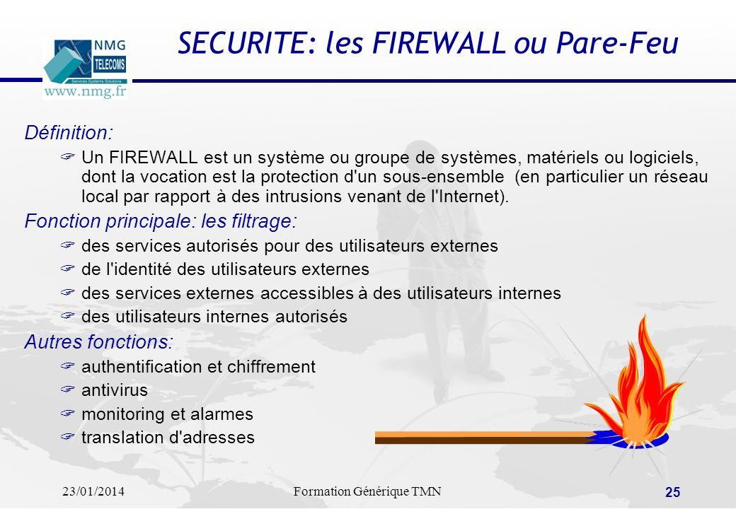 23/01/2014Formation Générique TMN 24 SECURITE: où sont les risques ? SERVEUR WEB INTERNE Routeur/Firewall TERMINAL Utilisateur distant Réseau local in