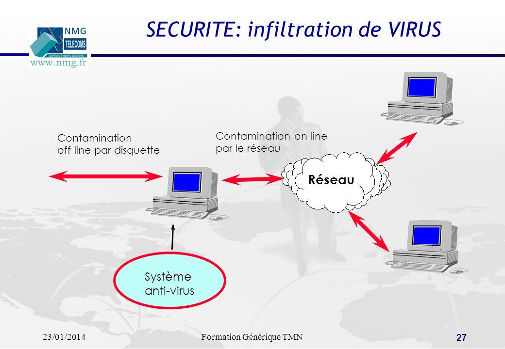 23/01/2014Formation Générique TMN 26 SECURITE: les VIRUS informatiques Definition: Le Virus est un programme informatique capable de façon autonome d'
