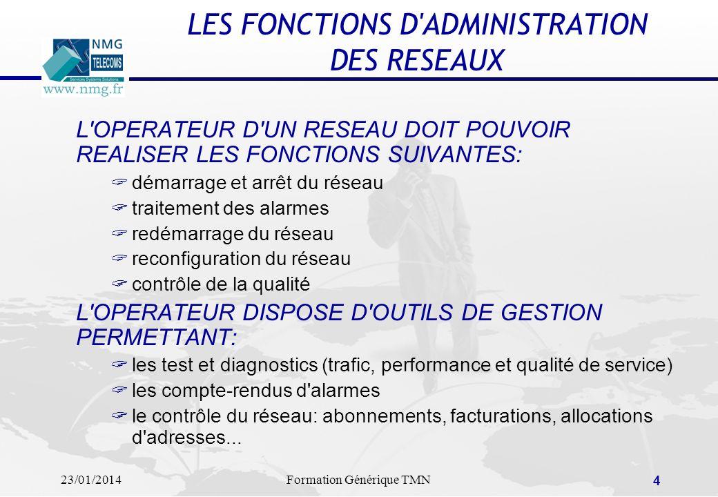 23/01/2014Formation Générique TMN 3 Définitions En français administrer c'est : - représenter une organisation. - mettre à disposition l'ensemble des