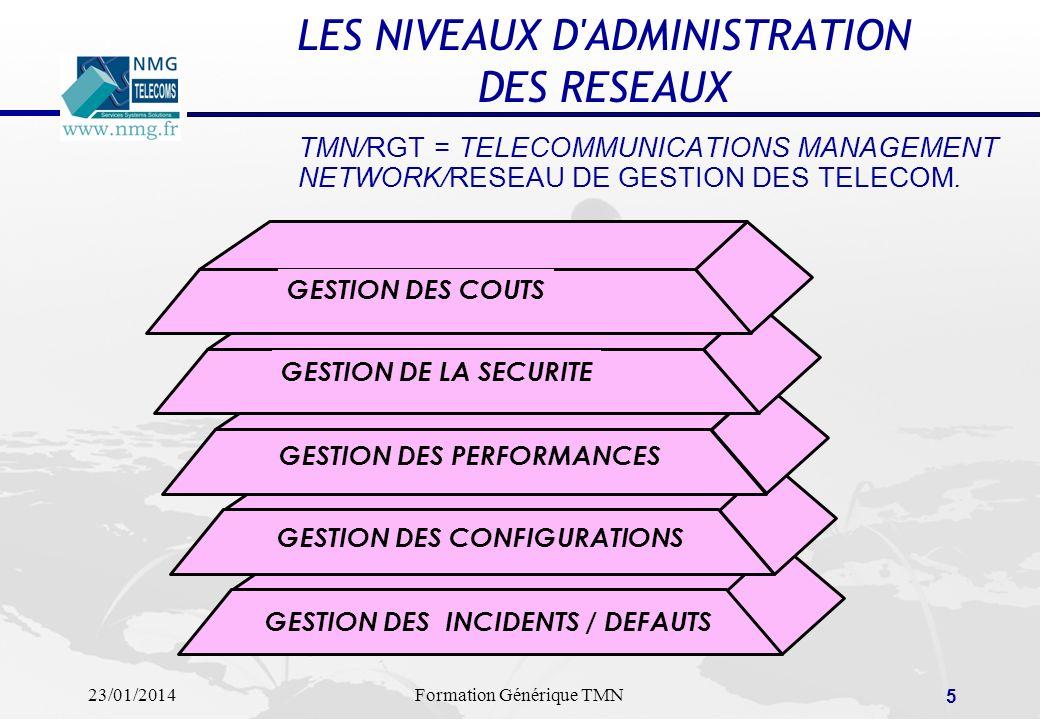 23/01/2014Formation Générique TMN 4 LES FONCTIONS D'ADMINISTRATION DES RESEAUX L'OPERATEUR D'UN RESEAU DOIT POUVOIR REALISER LES FONCTIONS SUIVANTES: