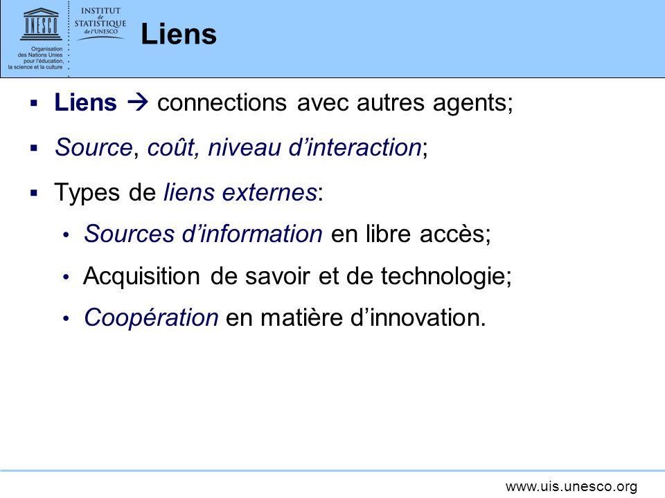www.uis.unesco.org Liens Liens connections avec autres agents; Source, coût, niveau dinteraction; Types de liens externes: Sources dinformation en libre accès; Acquisition de savoir et de technologie; Coopération en matière dinnovation.
