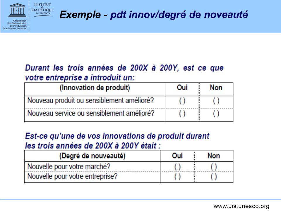 www.uis.unesco.org Exemple - pdt innov/degré de noveauté