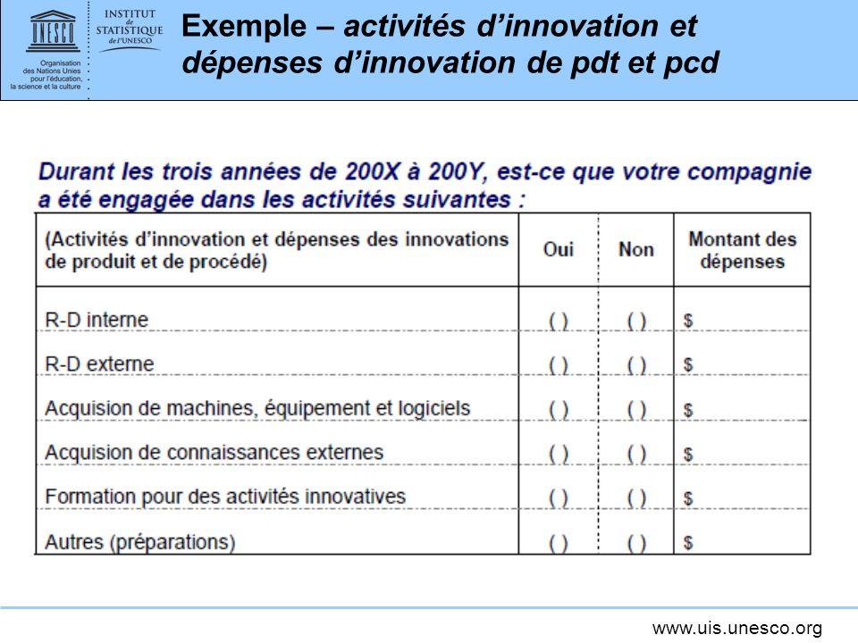 www.uis.unesco.org Exemple – activités dinnovation et dépenses dinnovation de pdt et pcd
