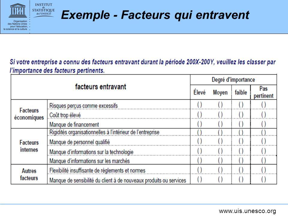 www.uis.unesco.org Exemple - Facteurs qui entravent