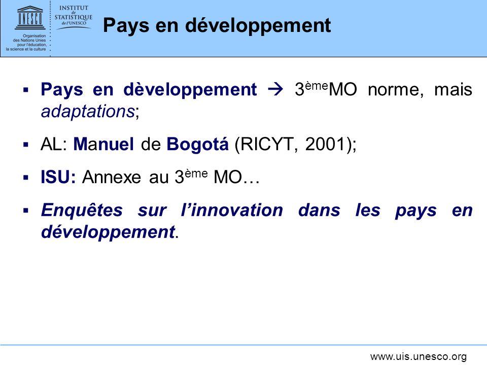 www.uis.unesco.org Pays en développement Pays en dèveloppement 3 ème MO norme, mais adaptations; AL: Manuel de Bogotá (RICYT, 2001); ISU: Annexe au 3 ème MO… Enquêtes sur linnovation dans les pays en développement.
