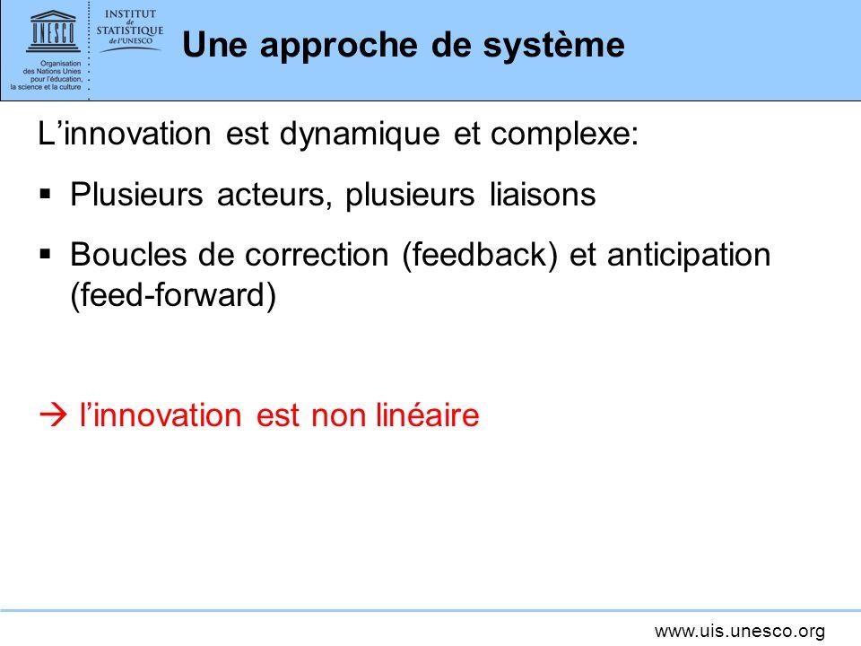 www.uis.unesco.org Sommaire R-D EFST SST AST Innovation + Autres activités industrielles Admin et autres activités de soutien