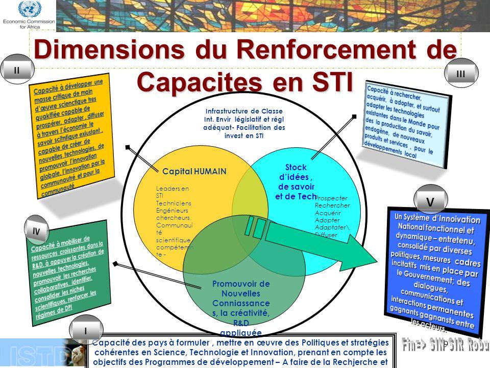 9 Dimensions du Renforcement de Capacites en STI Capacité des pays à formuler, mettre en œuvre des Politiques et stratégies cohérentes en Science, Technologie et Innovation, prenant en compte les objectifs des Programmes de développement – A faire de la Rechjerche et lanalyses des Politiques dInnovations Infrastructure de Classe Int.