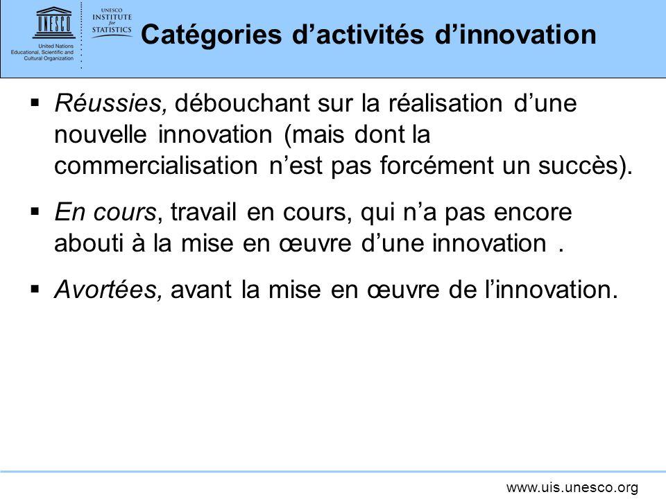 www.uis.unesco.org Catégories dactivités dinnovation Réussies, débouchant sur la réalisation dune nouvelle innovation (mais dont la commercialisation