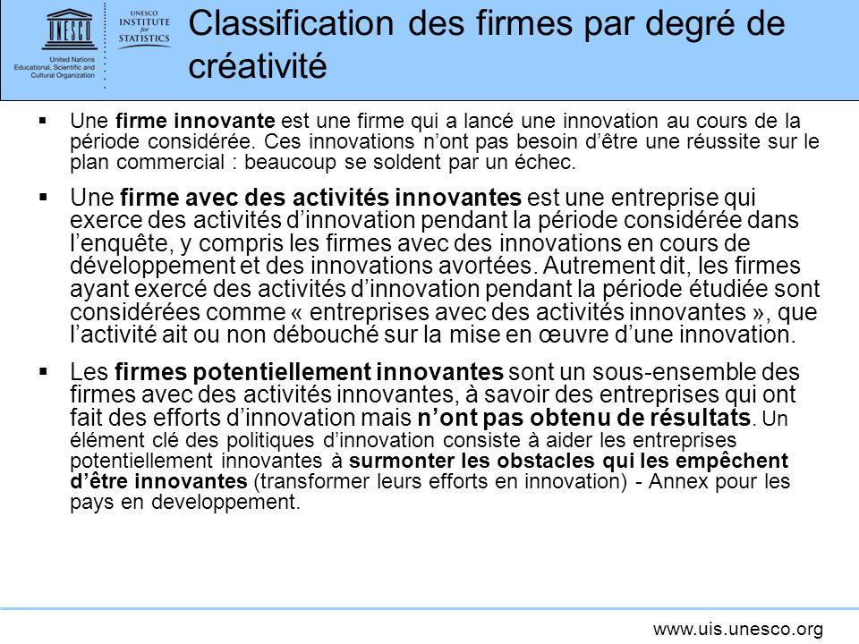 www.uis.unesco.org Classification des firmes par degré de créativité Une firme innovante est une firme qui a lancé une innovation au cours de la pério