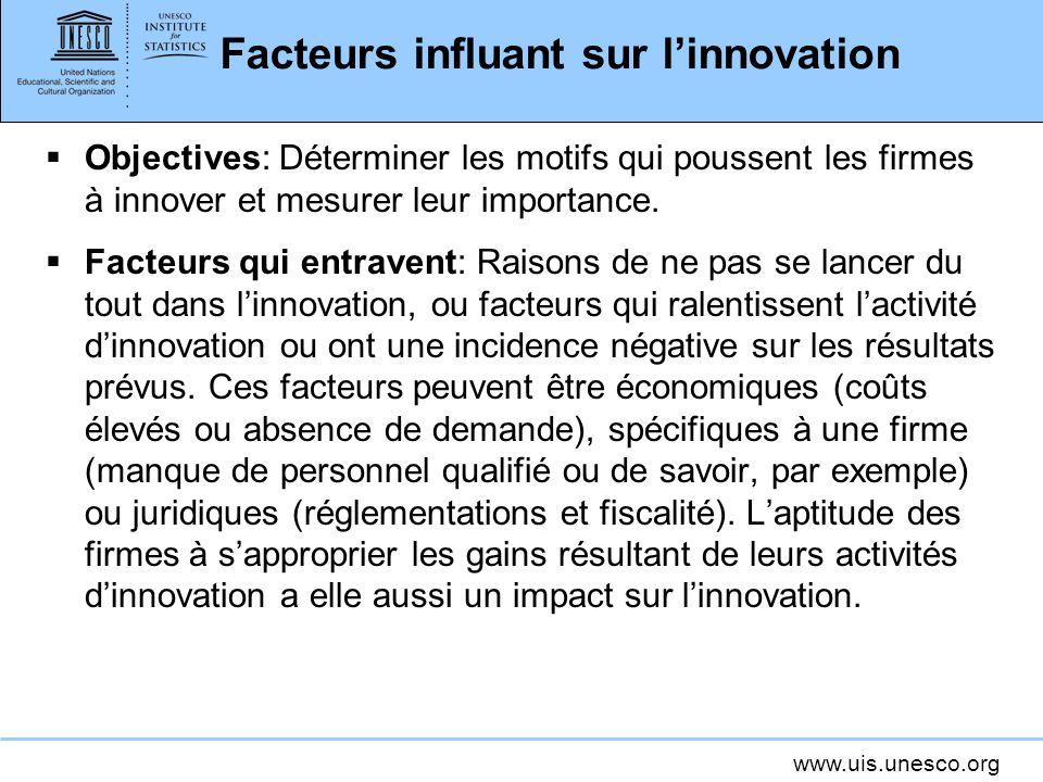www.uis.unesco.org Facteurs influant sur linnovation Objectives: Déterminer les motifs qui poussent les firmes à innover et mesurer leur importance. F