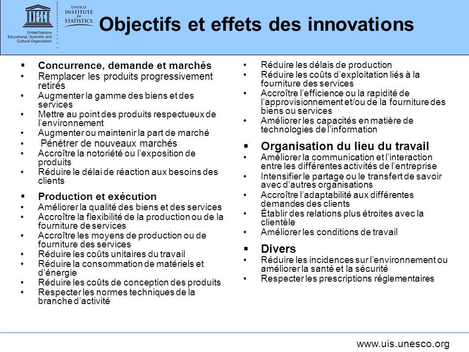 www.uis.unesco.org Objectifs et effets des innovations Concurrence, demande et marchés Remplacer les produits progressivement retirés Augmenter la gam