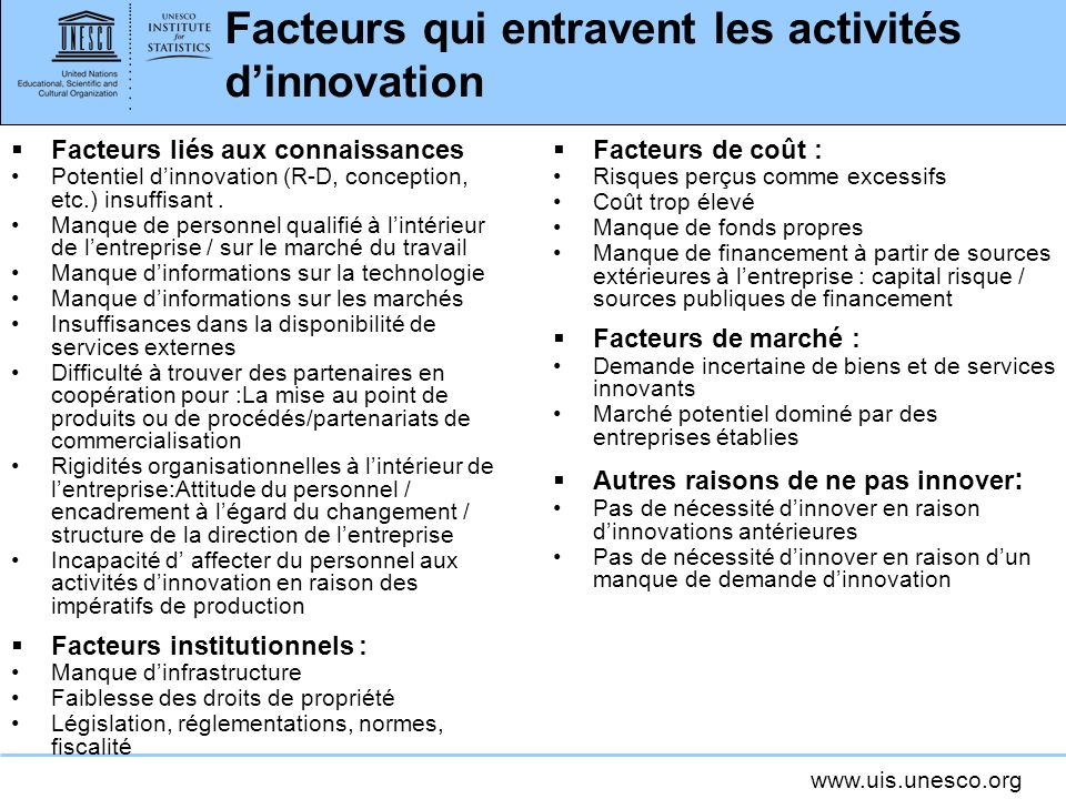 www.uis.unesco.org Facteurs qui entravent les activités dinnovation Facteurs liés aux connaissances Potentiel dinnovation (R-D, conception, etc.) insu