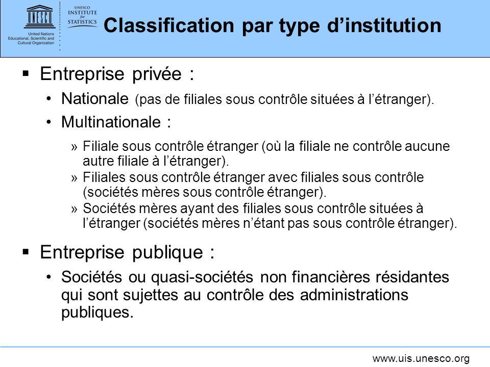 www.uis.unesco.org Classification par type dinstitution Entreprise privée : Nationale (pas de filiales sous contrôle situées à létranger). Multination