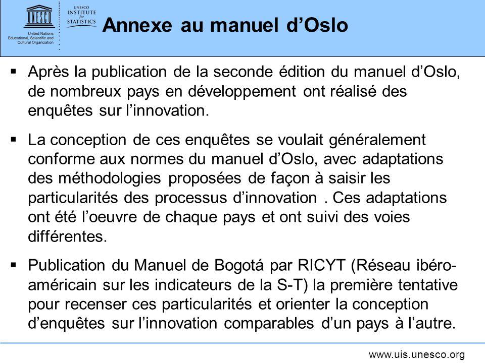 www.uis.unesco.org Annexe au manuel dOslo Après la publication de la seconde édition du manuel dOslo, de nombreux pays en développement ont réalisé de