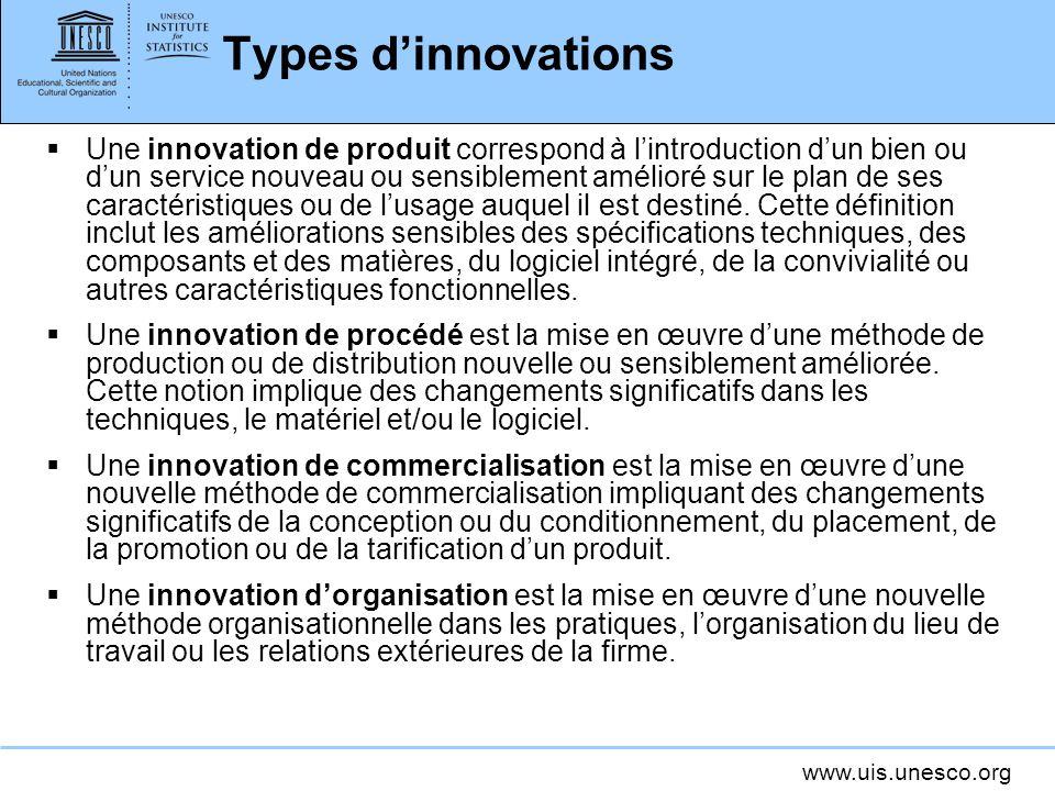 www.uis.unesco.org Types dinnovations Une innovation de produit correspond à lintroduction dun bien ou dun service nouveau ou sensiblement amélioré su