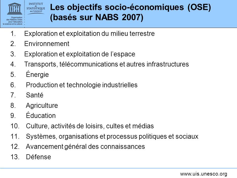 www.uis.unesco.org Les objectifs socio-économiques (OSE) (basés sur NABS 2007) 1.Exploration et exploitation du milieu terrestre 2.Environnement 3.Exploration et exploitation de lespace 4.Transports, télécommunications et autres infrastructures 5.