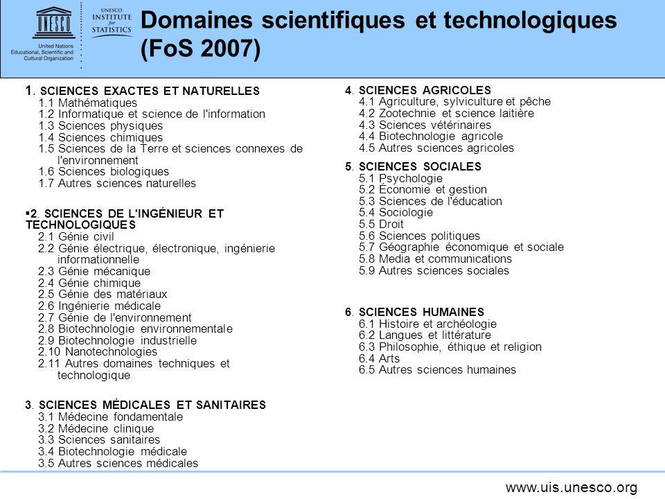 www.uis.unesco.org Domaines scientifiques et technologiques (FoS 2007) 1.